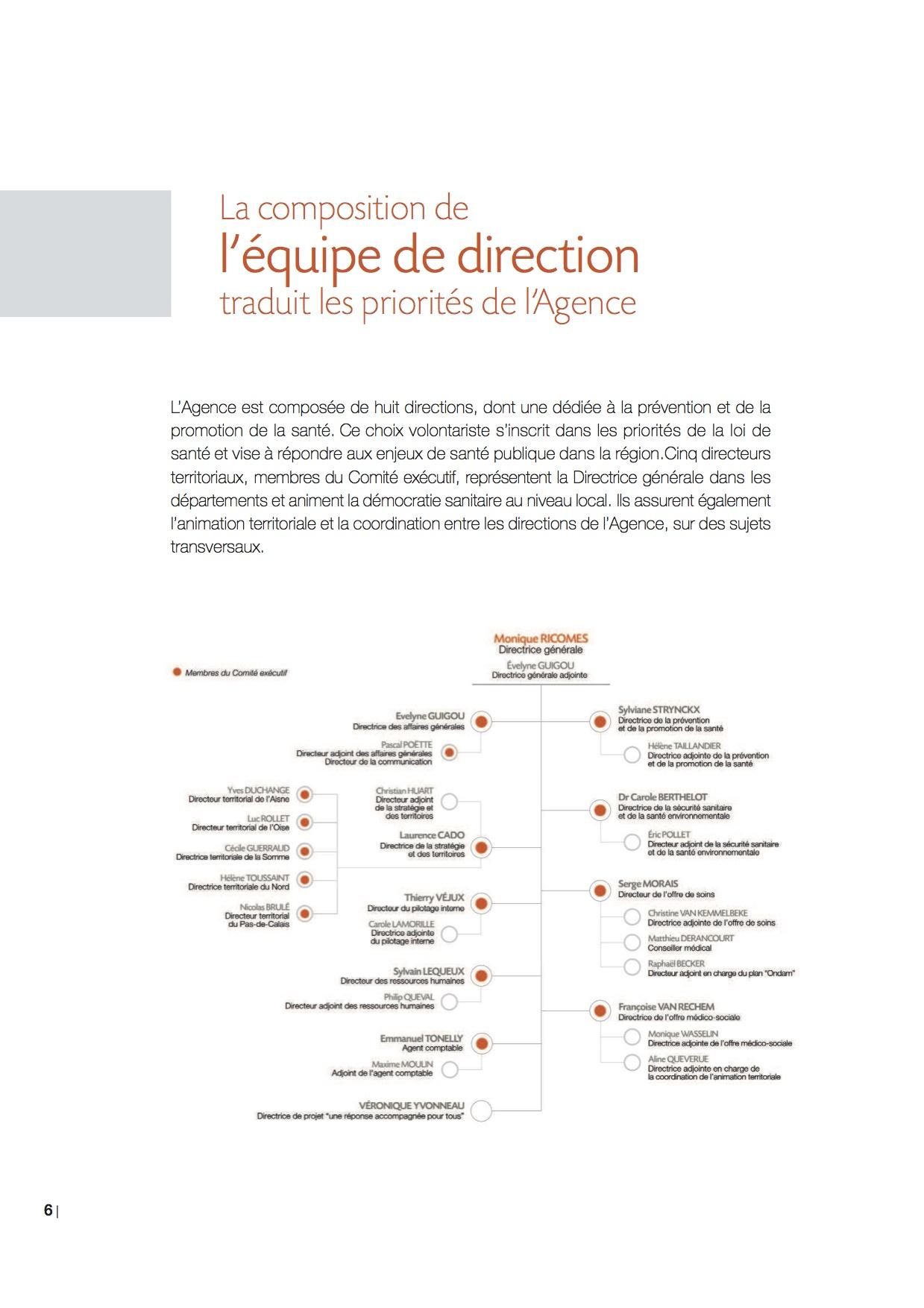 2017 Ars Hauts De France Organigramme Competences Sph